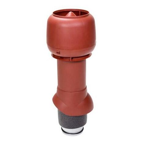 Красный RR28/29 (RAL 3009)